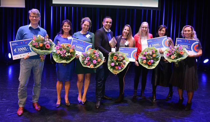 Startersprijs IMH Nederland