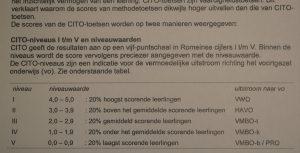 CITO scores en uitstroomprofiel